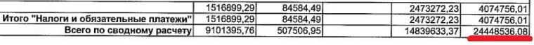 Свердловчанам в 760 раз завысили цены на проведение газа в дома